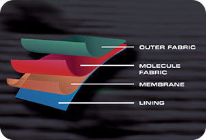 agua-cell-membran